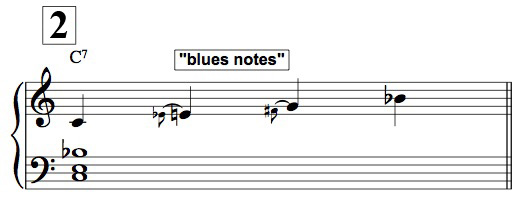 blues_notes_exemple2